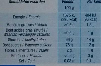 Entremet saveur vanille - Nutrition facts
