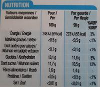 Gourde pomme fraise pomme framboise sans sucre ajoutés - Nutrition facts