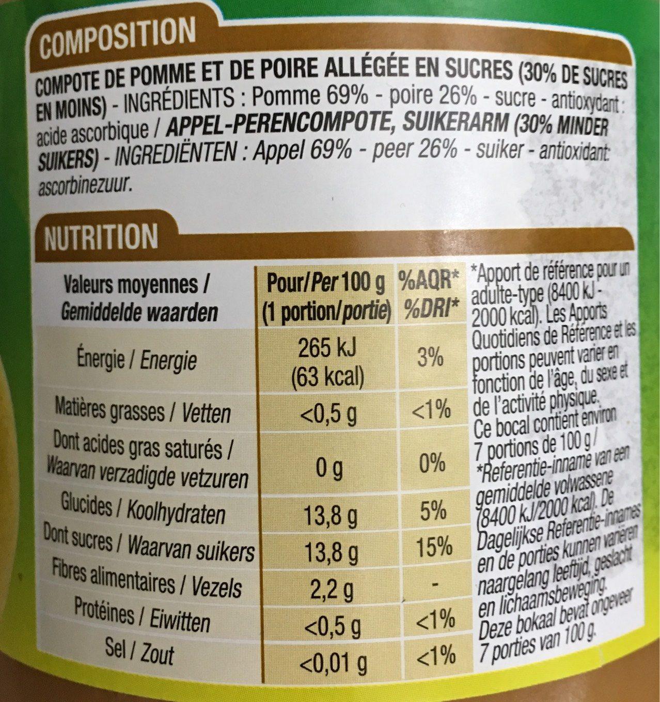 Compote pomme poire - Informations nutritionnelles