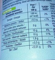 Purée de Pomme - Informations nutritionnelles