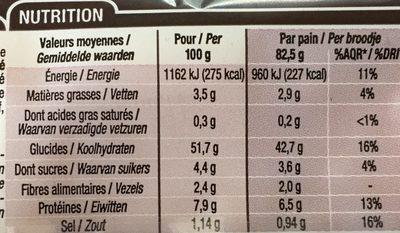 4 Pains Carrés Burger - Nutrition facts