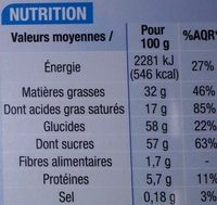 Calendrier de l'Avent - Nutrition facts - fr