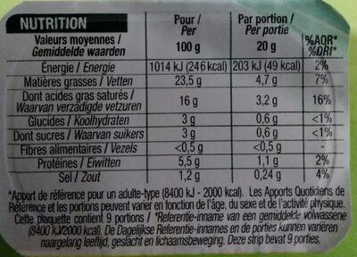 Ail et fines herbes - Informations nutritionnelles - fr