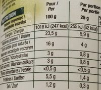 Fromage à tartiner Ail & fines herbes Maxi format - Informations nutritionnelles