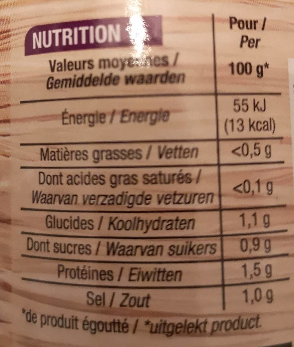 Asperges blanches grosses, 320g - Nutrition facts - fr