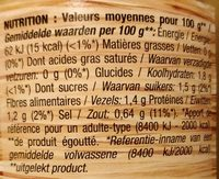 Asperges blanches grosses, 320g - Voedingswaarden