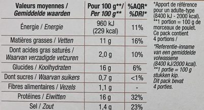 Morceaux de Poulet croustillants - Informations nutritionnelles - fr