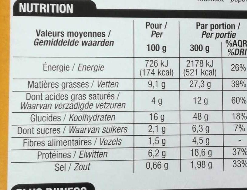 Coquillettes jambon fromage - Informations nutritionnelles - fr