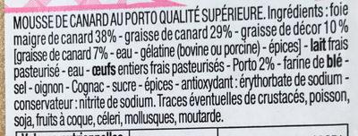 Mousse Canard au Porto - Ingredients