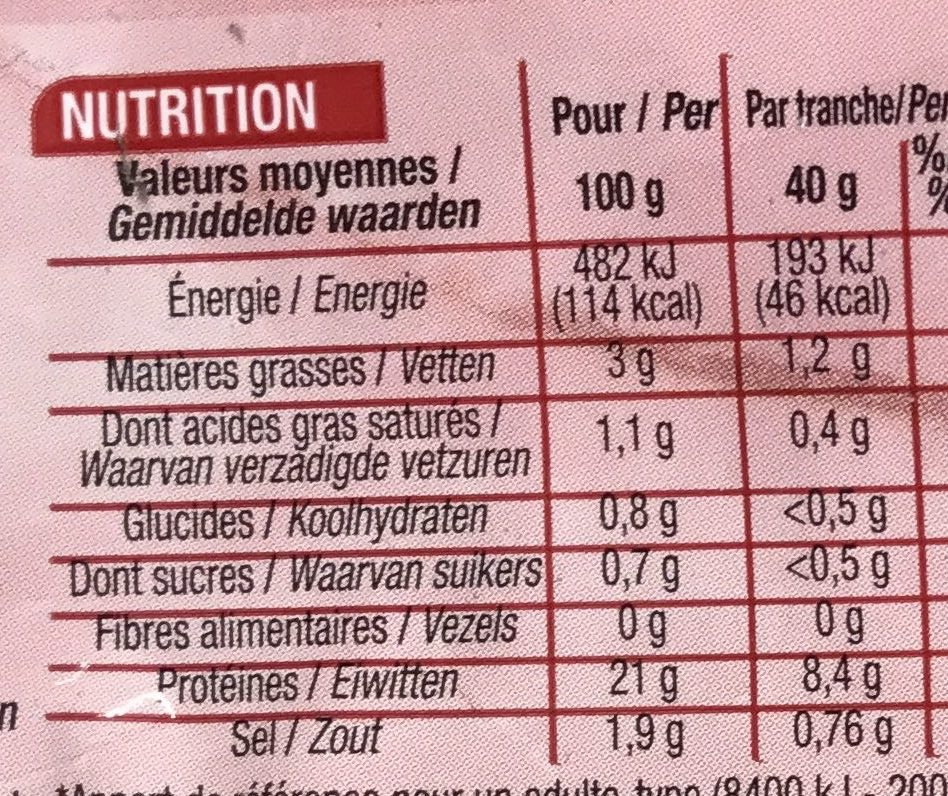 Jambon supérieur Label Rouge sans couenne - Informations nutritionnelles