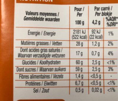 Chocolat au Lait Éclats de Caramel - Nutrition facts