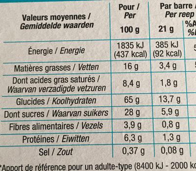 Barre de Céréales Noix de Coco Chocolat - Nutrition facts - fr