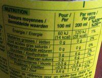 Cocktail de jus de légumes - Nutrition facts - fr