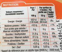 Sorbet - Informations nutritionnelles - fr