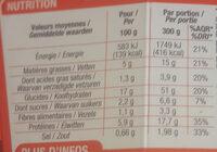 Penne à la bolognaise - Informations nutritionnelles