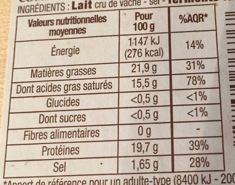 Camembert de normandie - Informations nutritionnelles