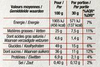 Mini brownies chocolat pépites - Nutrition facts
