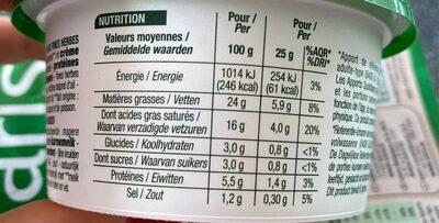 Ail et fines herbes - Nutrition facts - fr