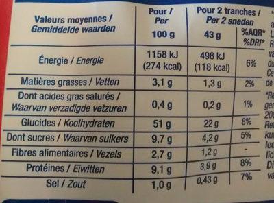 Pain de mie nature - Informations nutritionnelles - fr