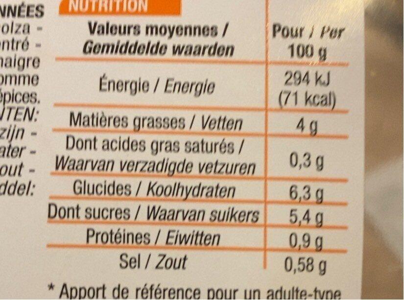 Carottes Rapées assaisonnées - Informations nutritionnelles - fr