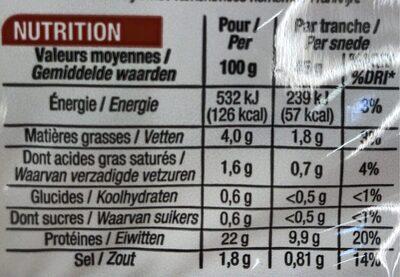 Roti de porc - Informations nutritionnelles - fr