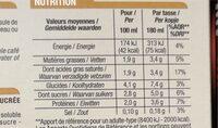Café au lait - Valori nutrizionali - fr