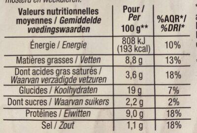 Crêpes jambon emmental - Informations nutritionnelles