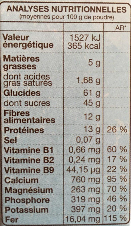 Lait d'amande au cacao - Informations nutritionnelles