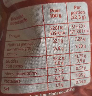 Croûtons goût fromage - Voedigswaarden