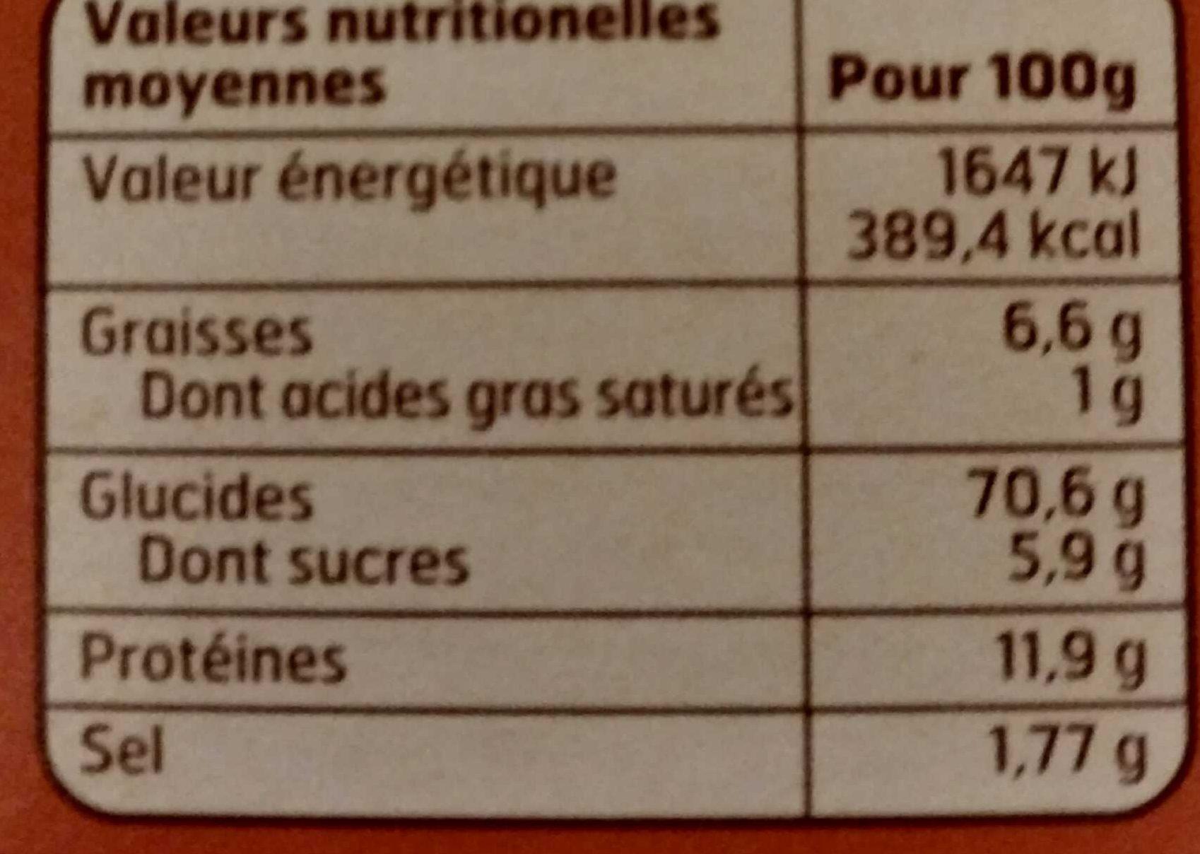 Chapelure - Nutrition facts - fr