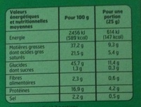 Crackers Gouda - Informations nutritionnelles - fr