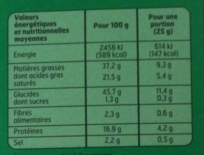 Crackers Gouda - Informations nutritionnelles