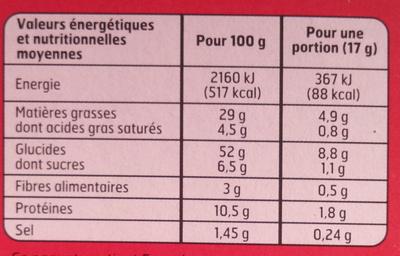 Crackers Mini Pizza - Informations nutritionnelles - fr