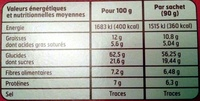 Popcorn micro-ondable sucré - Voedigswaarden