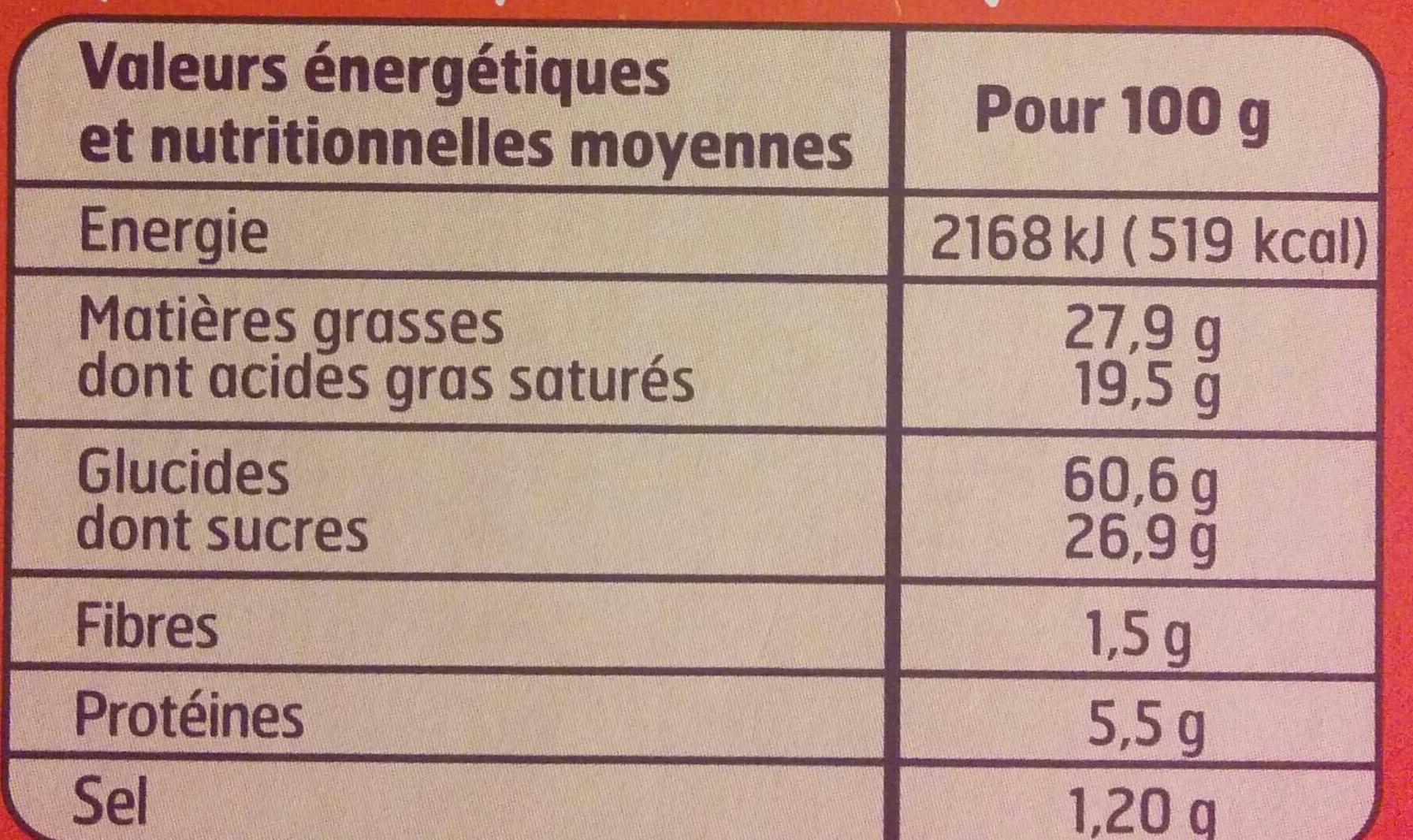 Palets bretons - Nutrition facts - fr