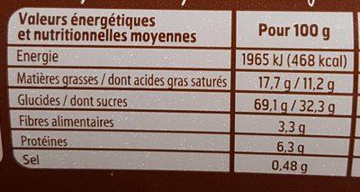 Goûters fourrés - Informations nutritionnelles