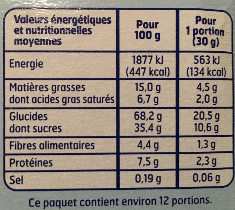 Céréales fourrées au lait - Informations nutritionnelles