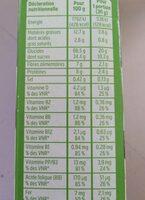 Céréales fourrées - Nutrition facts - fr
