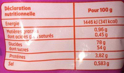 Sac Assort & Reglisse - Nutrition facts