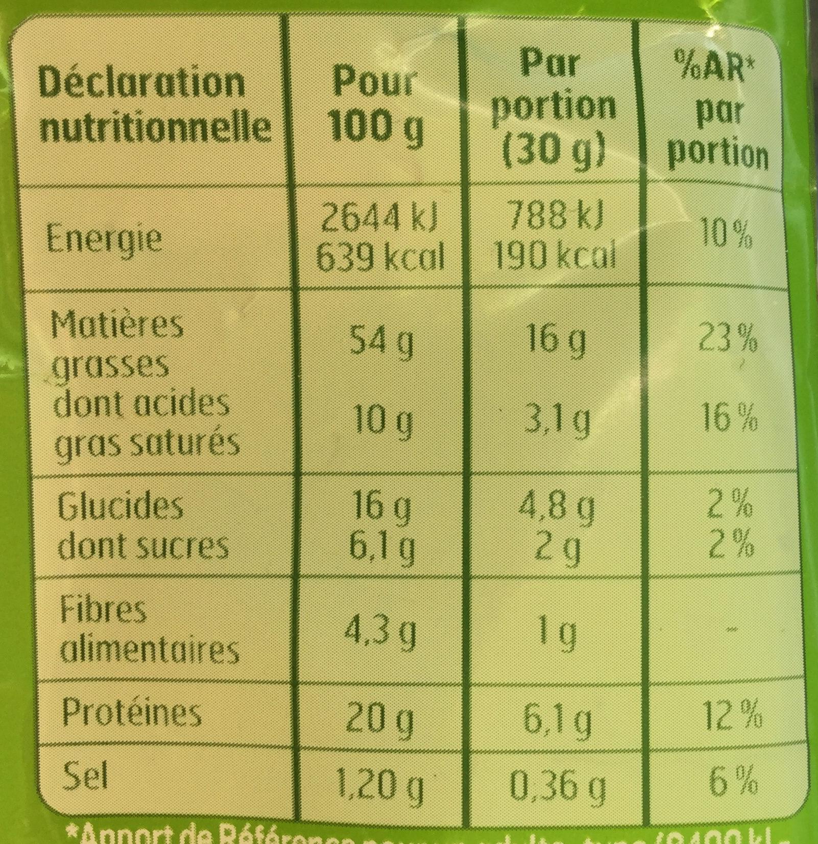 Pistaches grillées à sec - Informations nutritionnelles - fr