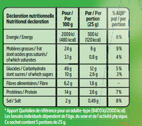 Cacahuetes enrobees - Informations nutritionnelles - fr