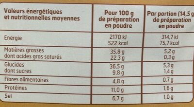 Sauce Bechamel - Nutrition facts