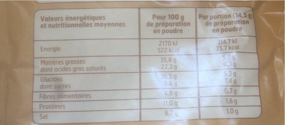 Sauce Bechamel - Nutrition facts - fr