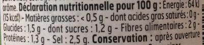 Conichons extra-fins - Informations nutritionnelles