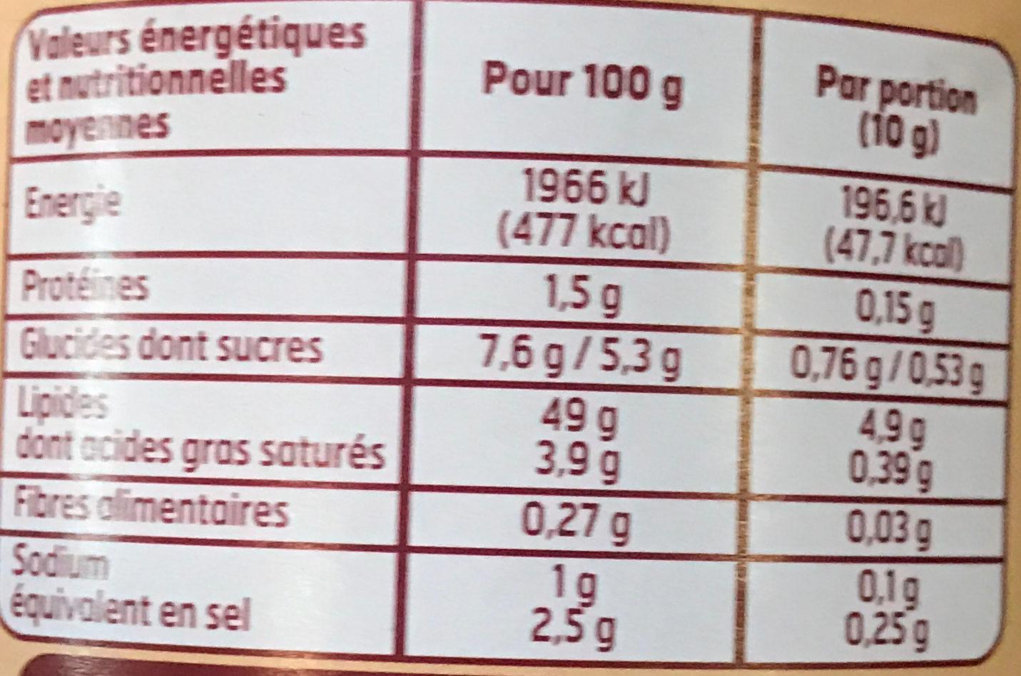 Sauce Bourguignonne - Informations nutritionnelles