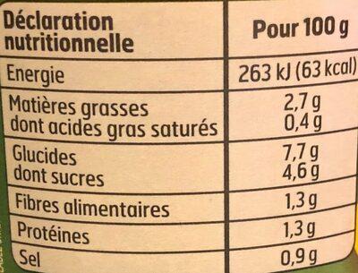 Sauce Basquaise - Informations nutritionnelles - fr