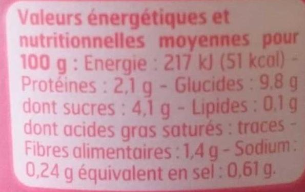 Coulis de Tomate - Informations nutritionnelles - fr