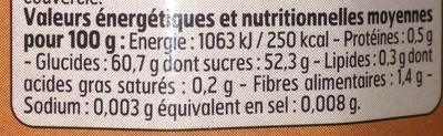 Confiture extra abricots - Nutrition facts