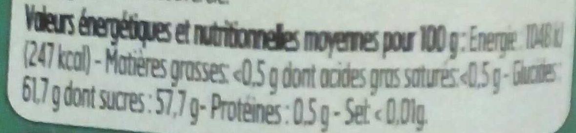 Gelée Extra Groseilles - Nutrition facts