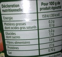 Macedoine de legumes - Informations nutritionnelles - fr